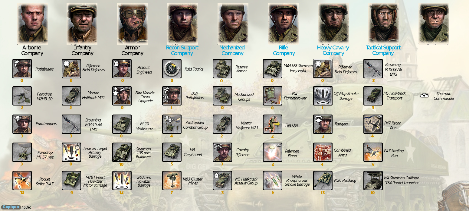 The new 2019 commanders will use the OFFENSIVE theme - COH2 ORG