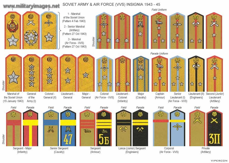British Army Ranks Ww2 German ww2 ranks rules on which military. red ...