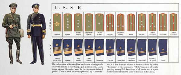 Soviet Officer Ranks Soviet Ranks And Insigna